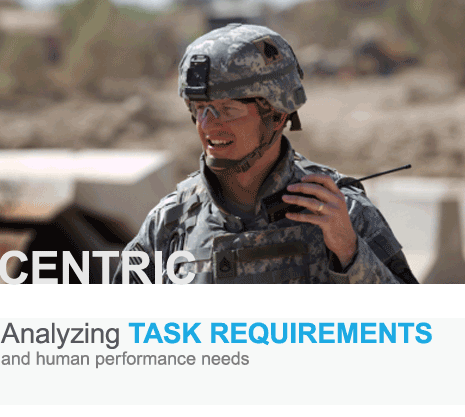 Analyzing task requirements and human performance needs