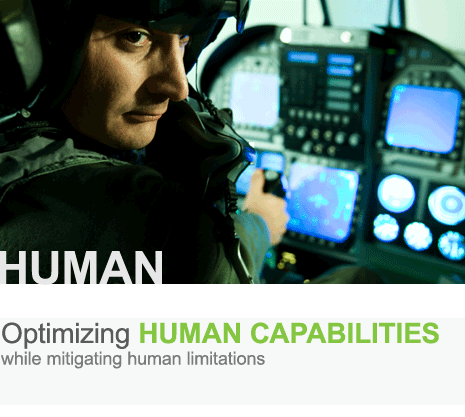 Optimizing human capabilities while mitigating human limitations
